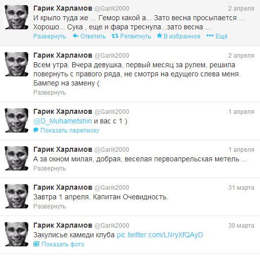 Примеры твитов