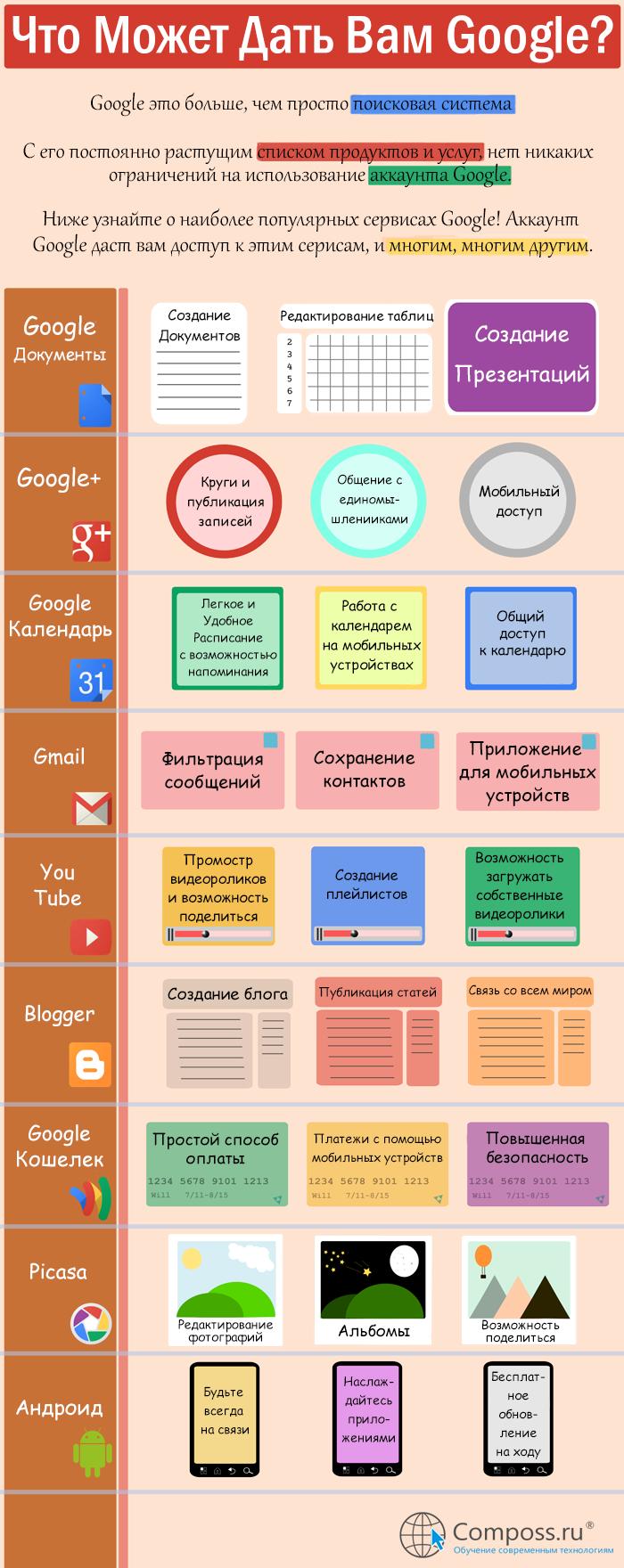 Аккаунт Google и Сервисы Google