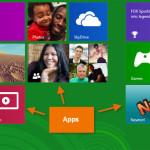 Особенности операционной системы Windows 8.1