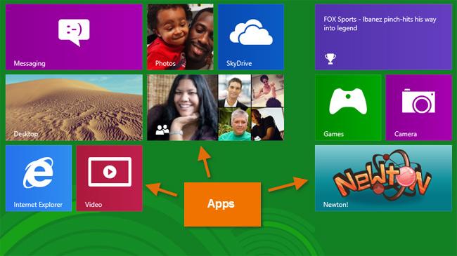 Стартовый экран Пуск Windows 8