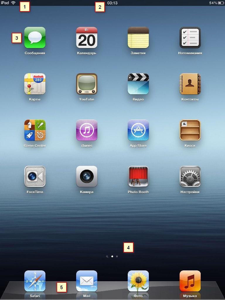 Интерфейс iPad