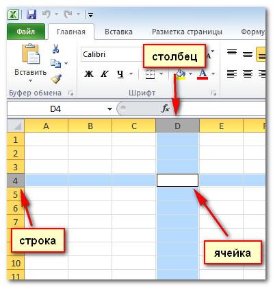 Excel для чайников