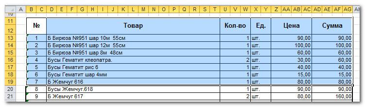 Выделение ячеек Excel для печати