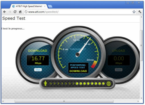 Скорость Chrome в действии