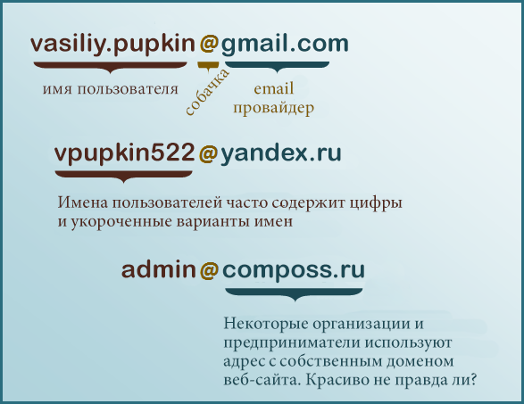 email_address