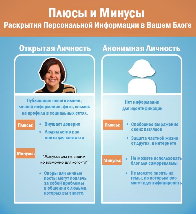 Инфографика_Персональная