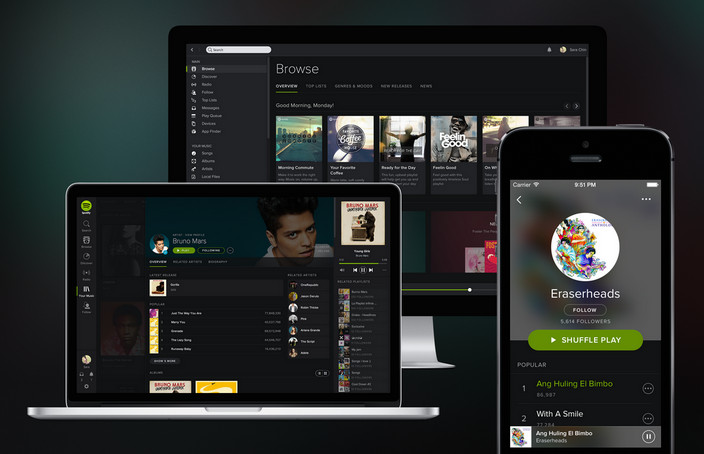 Spotify - Mac OS X