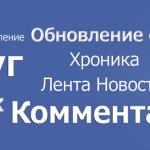 Регистрация в Facebook и начало работы с Фейсбук