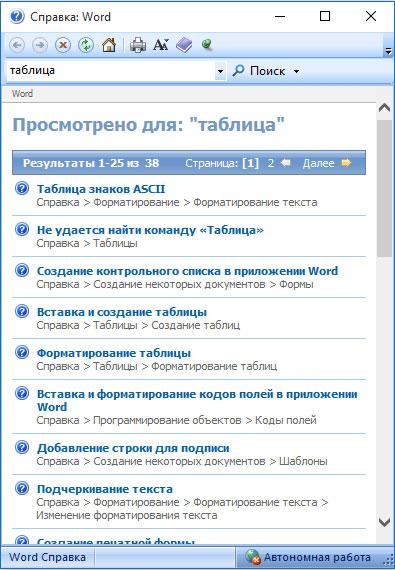 Результаты справочного поиска Word 2010