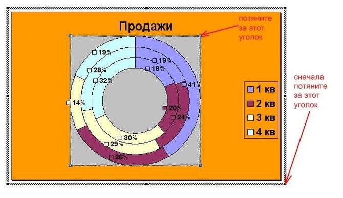 Как сделать график в excel 2003 фото 746