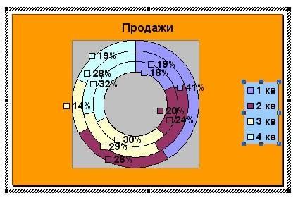 Как сделать график в excel 2003 фото 139
