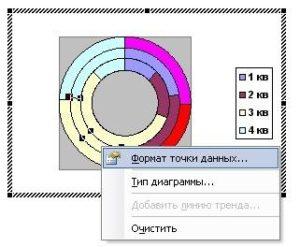 Формат точки данных