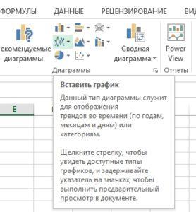 Диаграммы в Эксель 2013