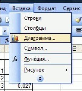 Диаграммы в Excel 2003