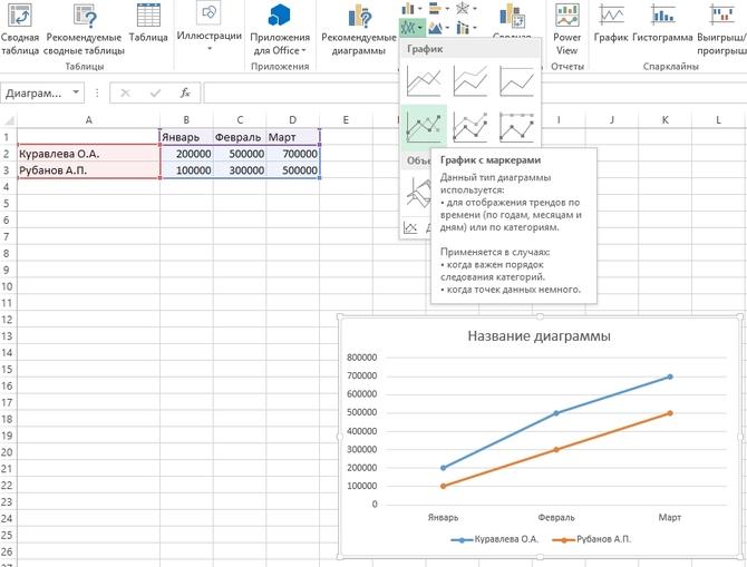 Как сделать график на excel