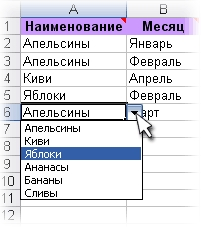 Как выглядит готовый список