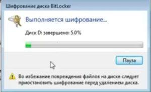 Процесс шифрования