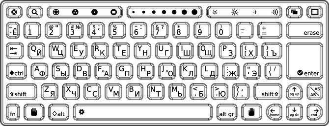 Схема расположения кнопок