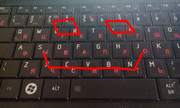 Изображение на клавиатуре