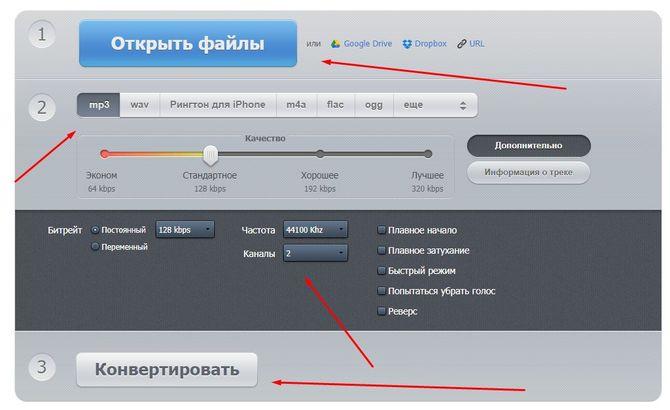 Популярные онлайн сервисы