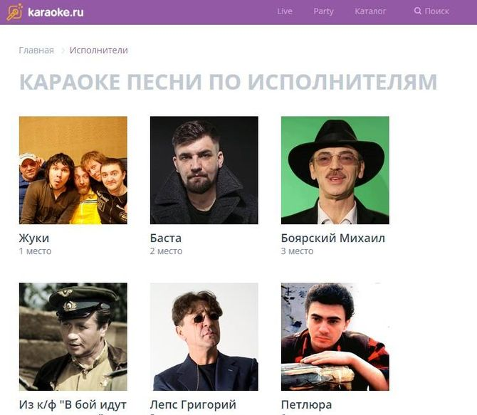 Баллы на Karaoke ru