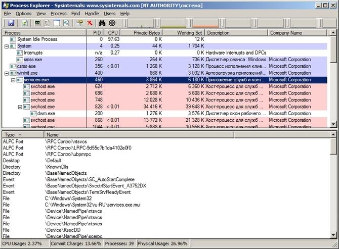 Используем Process Explorer