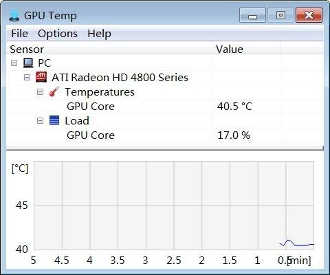 Показатели температуры в GPU Temp