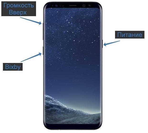 Модель Galaxy S8