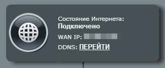 Состояние интернета
