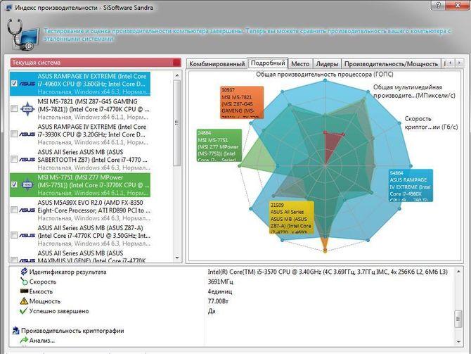 Приложение SiSoftware Sandra Lite