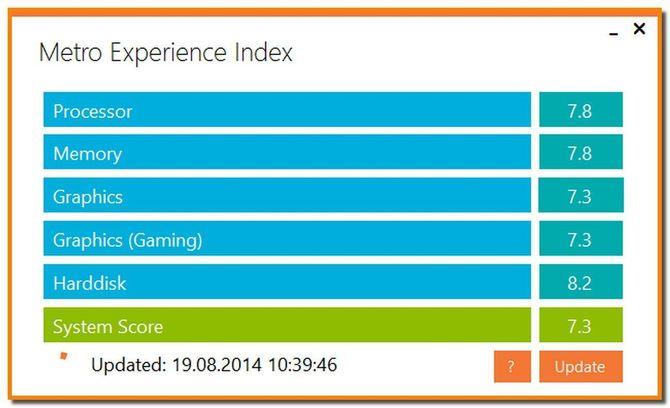 Проверка с Metro Experience Index