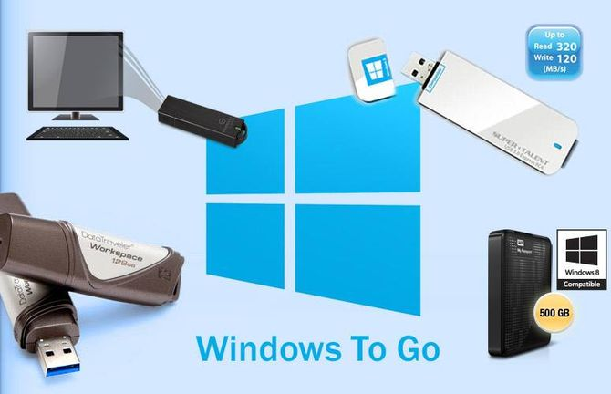 Использование Windows to Go