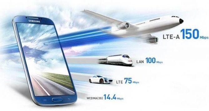 Отличия 4G и LTE