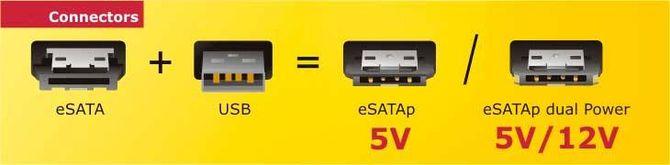 Разъем Power eSATA