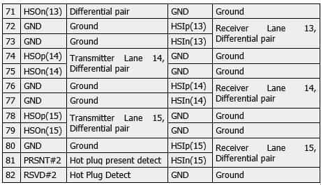 PCI кабель