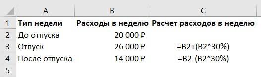 Расчет расходов