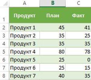 Начальные параметры