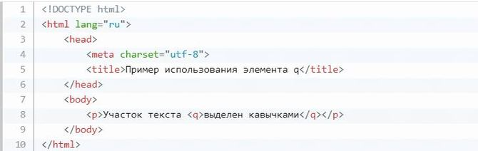 Верстка CSS