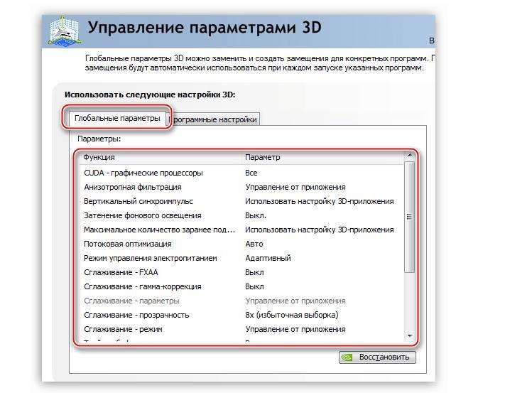 Управления параметров