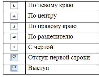 Типы табуляции