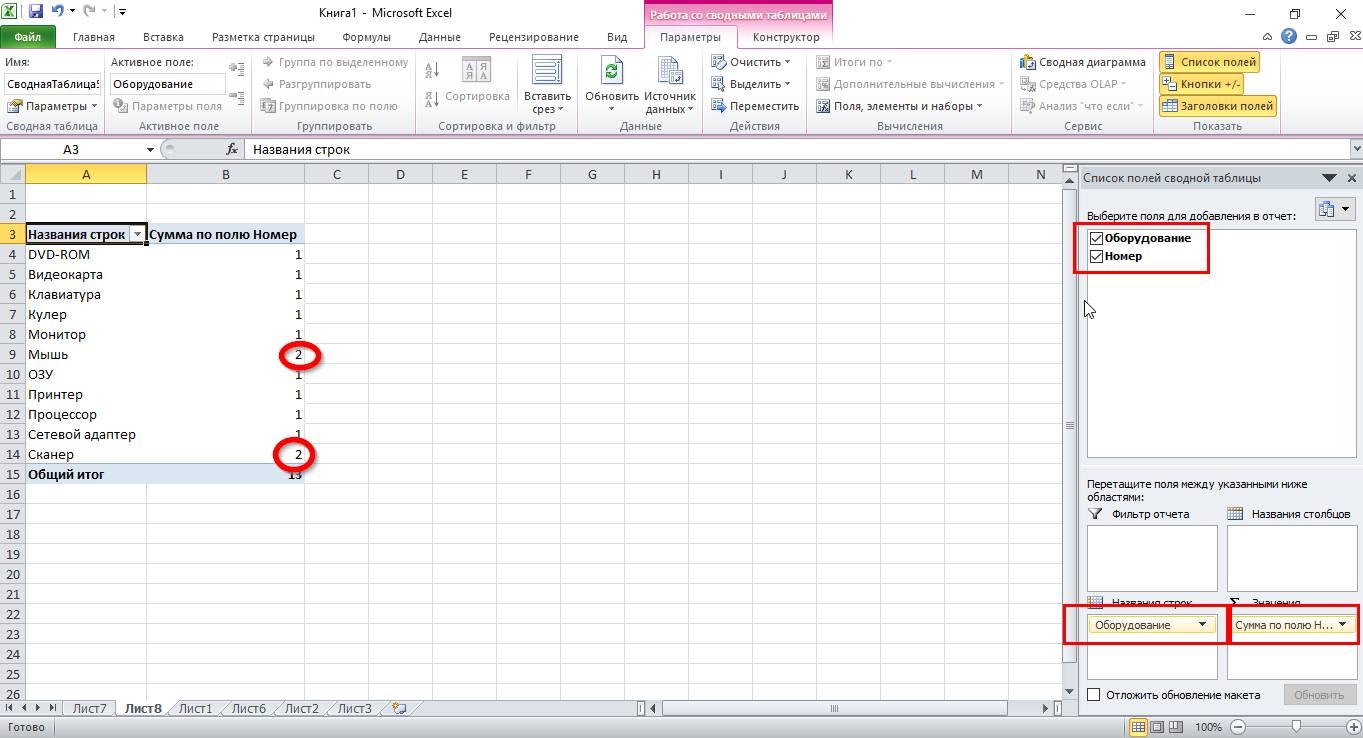 Работа со сводными таблицами