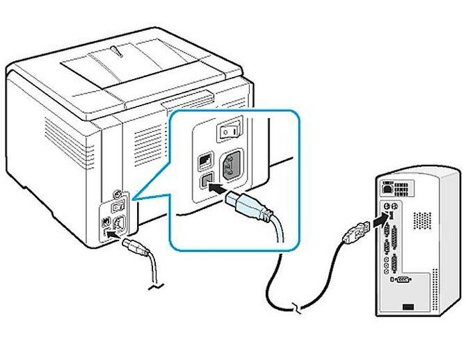 Подключение кабеля