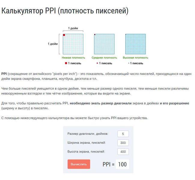 Калькулятор PPI