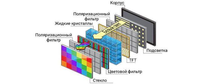 Жидкокристаллический монитор