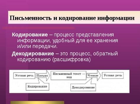 Естественные языки