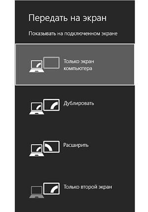 параметры отображения