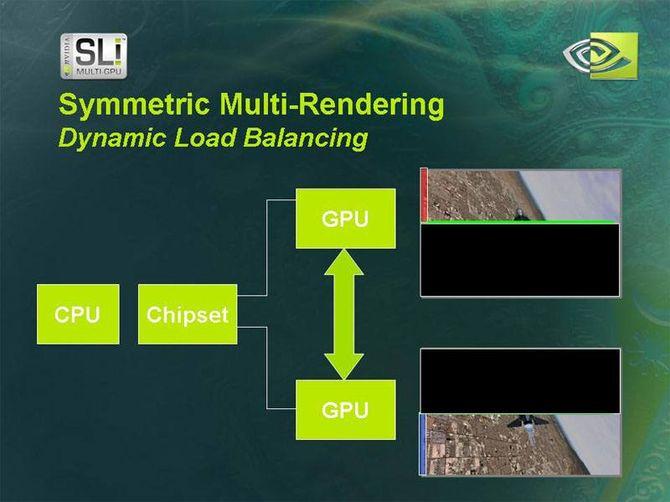 SplitFrameRendering