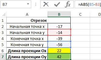 Результат в таблице