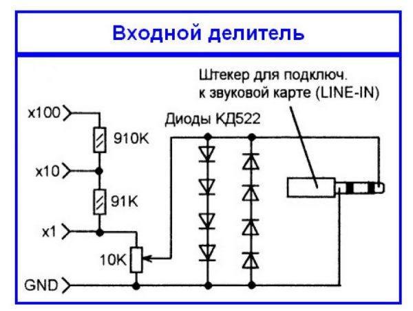 Схема аттенюатора