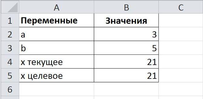 Результат выполнения